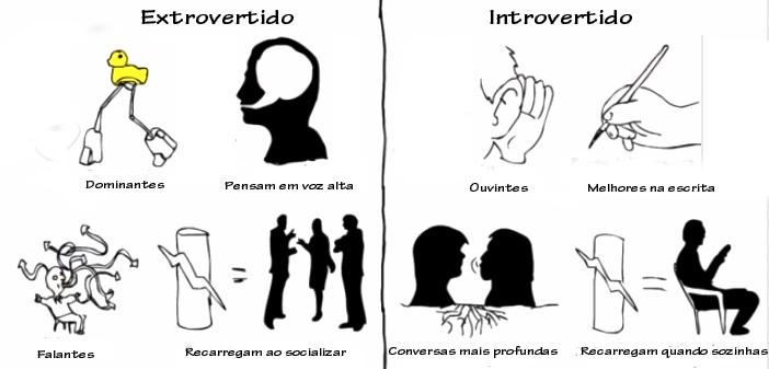 introv1
